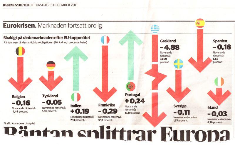 Eurokrispilar
