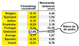Euro tabell gul-01