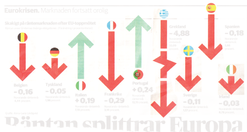 Euro bara pilar-01